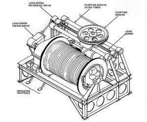 电缆绞车(Cable Winch)绘图