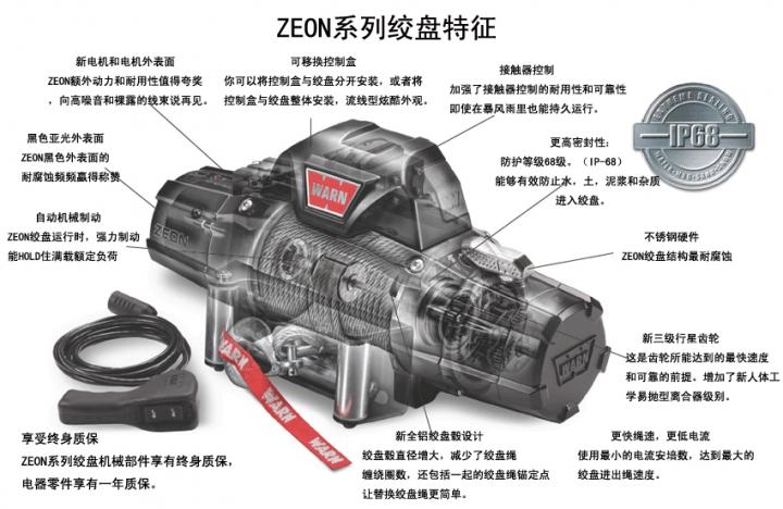 WARN发布ZEON系列新型绞盘