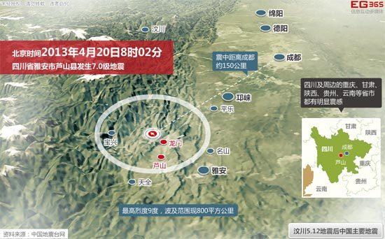 4·20芦山7.0级地震80h记