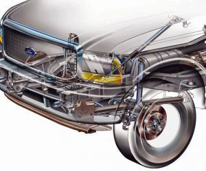 汽车改装知识:刹车系统的改装