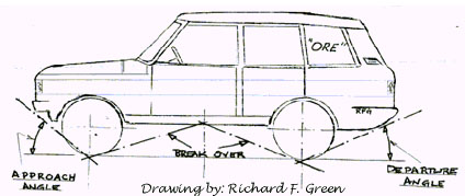 1997 Infiniti Qx4 Wiring Diagram And Electrical System Service And Troubleshooting further Car Engine Testing Equipment besides Range Rover Radio Parts Diagram furthermore 2006 Acura Mdx Drive Belt Diagram Wiring Diagrams as well Oil Pump Replacement Cost. on range rover wiring diagrams