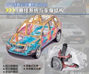 SUV选购必须懂的知识(2) 悬挂与车身结构