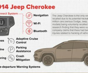 五款最容易受到攻击的汽车