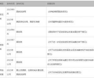 2016年中国露营旅游行业政策研究分析
